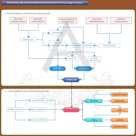 proceso-reconstructivo-marca-de-agua